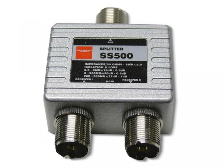 SS500 Splitter/Combiner